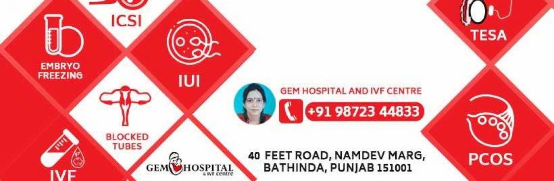 Dr Neera Gupta Cover Image