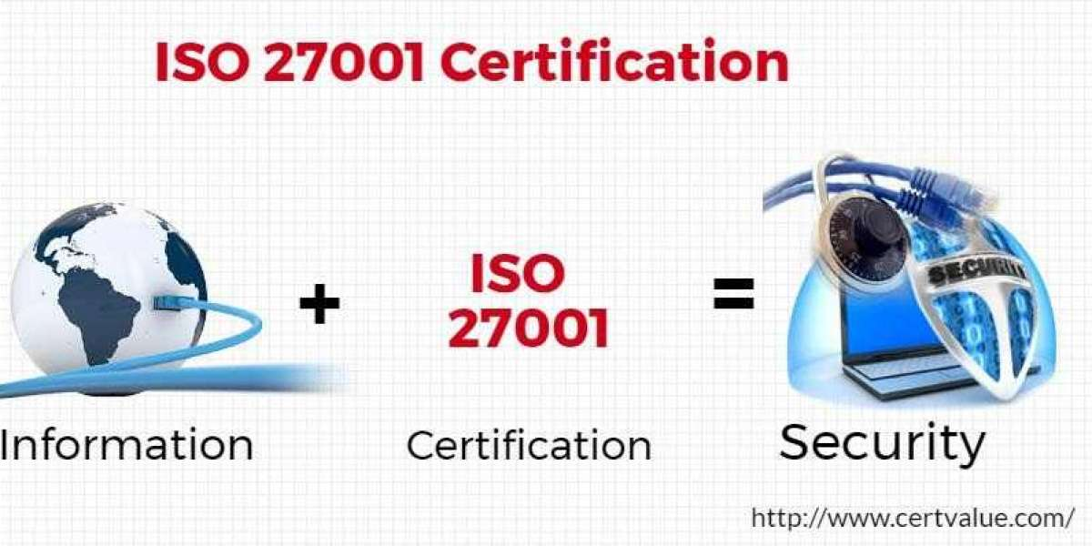 Relationship between ISO 27701, ISO 27001, and ISO 27002.