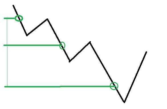 Grid Trading Strategy Expert Advisors