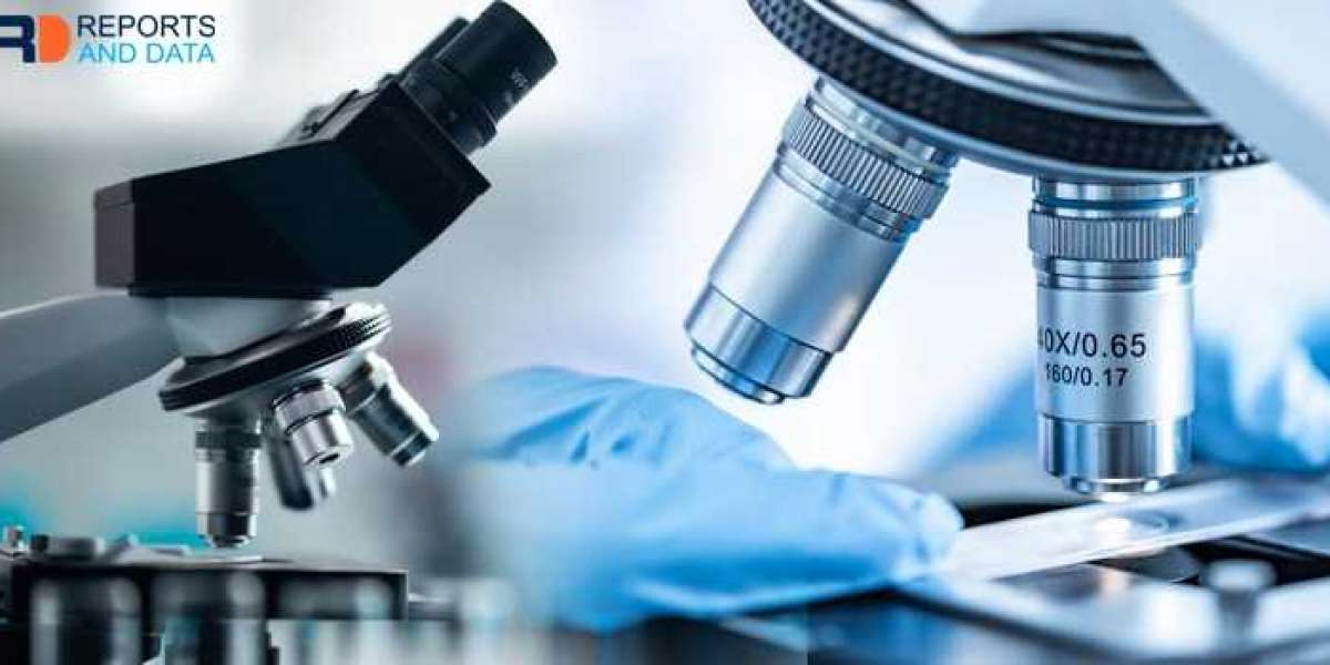 Specialty Oilfield Chemicals Market Share, Size, Industry Analysis,Growth and Research Report 2021-2026