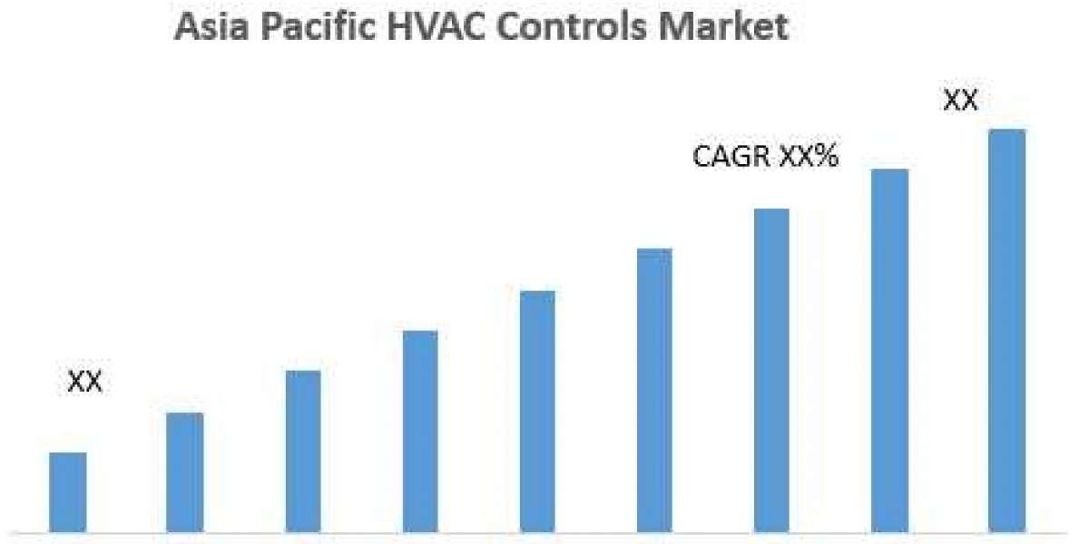 Asia Pacific HVAC Controls Market