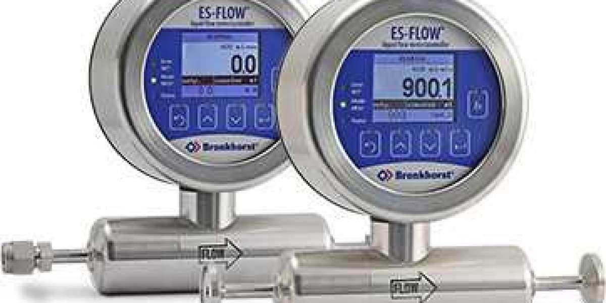 Fluids Measurement